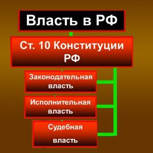 Органы власти Глядянского